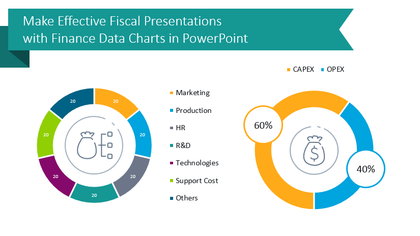 Make Effective Fiscal Presentations with Finance Data Charts in PowerPoint