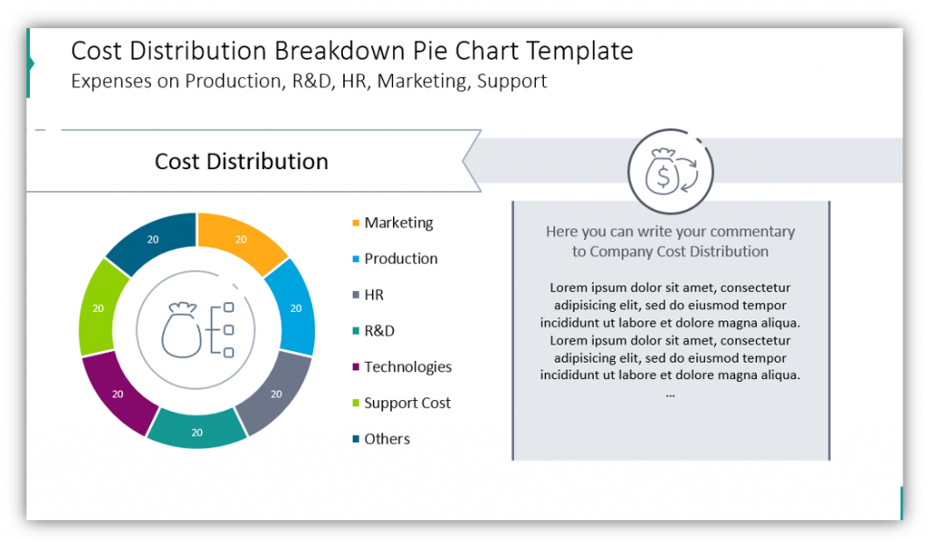 finance data charts Cost Distribution Breakdown Pie Chart Template