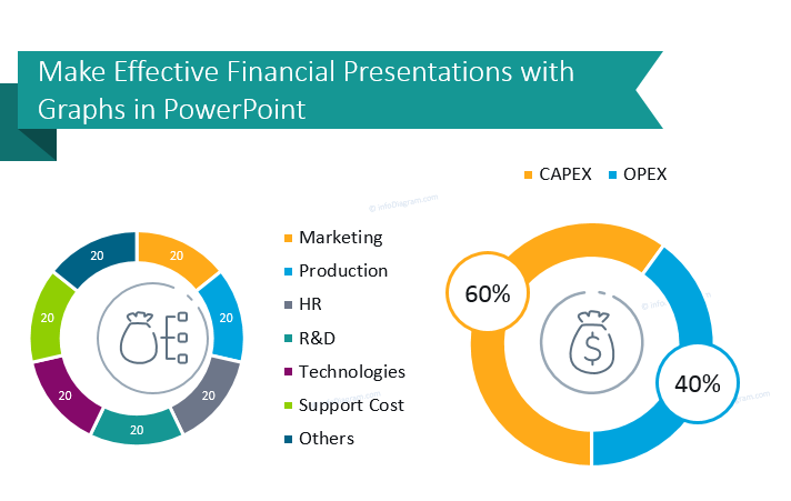 finance data charts slides for powerpoint