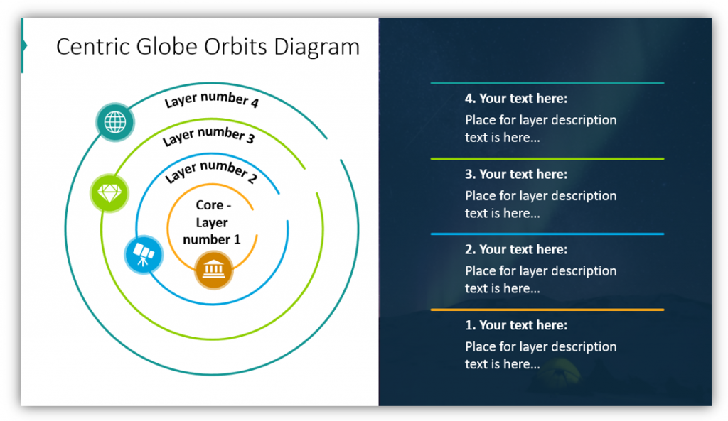multi-layer diagrams Centric Globe Orbits powerpoint Diagram