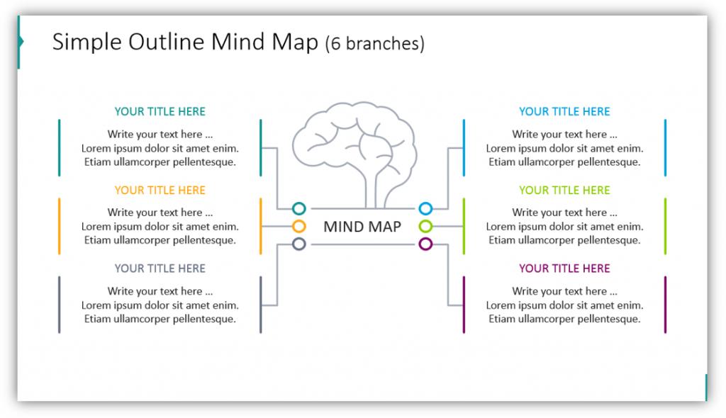 simple outline mind map diagram ppt