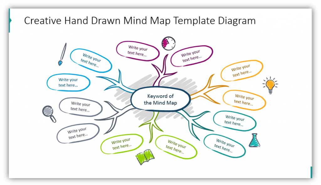 creative hand drawn mind map template