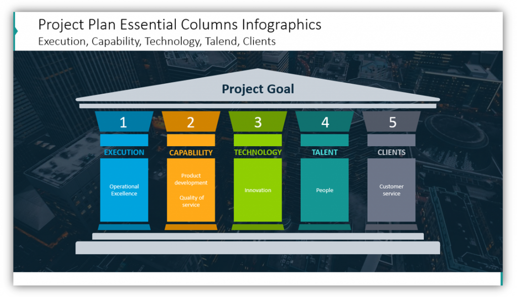 Project Plan Essential Columns pillar graphics