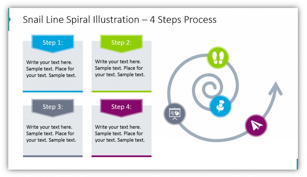 Spiral diagram Snail Line Spiral Illustration