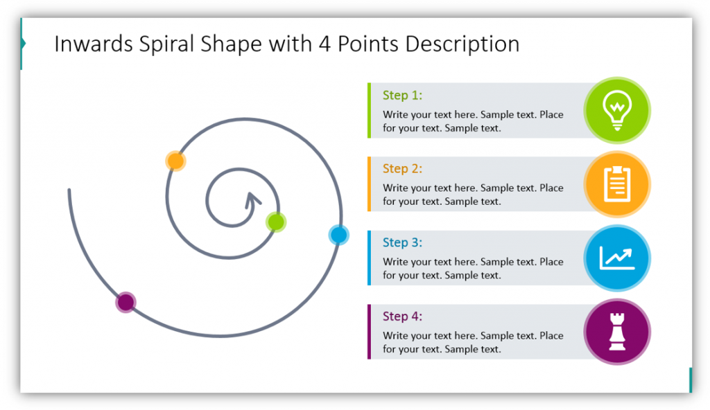 Spiral diagram Inwards Spiral Shape with 4 Points Description ppt