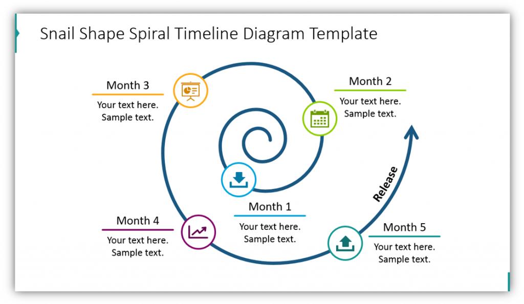 Spiral diagram Snail Shape Spiral Timeline Diagram Template