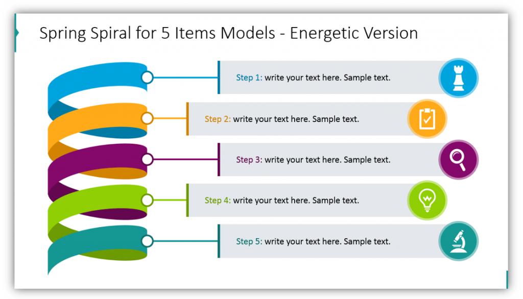 Spiral diagram Spring Spiral for 5 Items Models Energetic Version