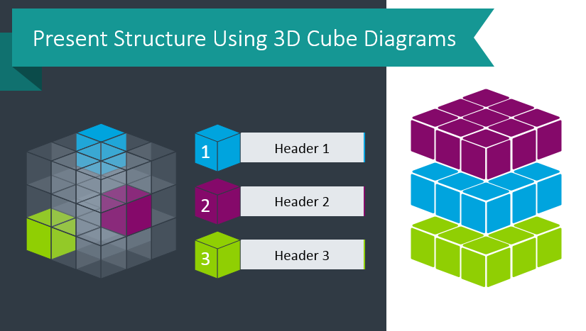 Present Structure Using 3D Cube Diagrams