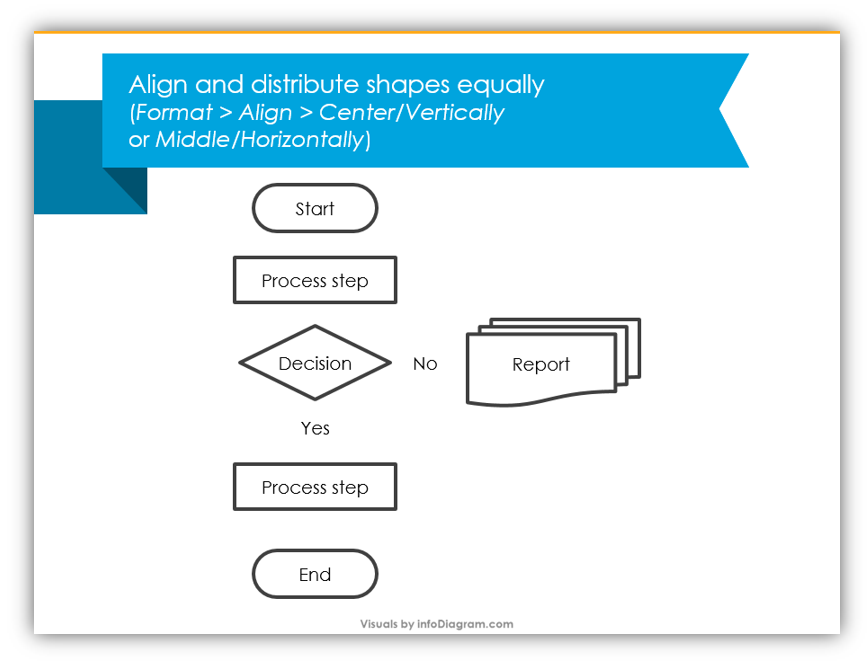 process flowchart aligning shapes in powerpoint