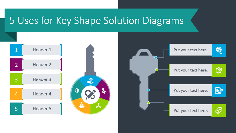 5 Uses for Key Shape Solution Diagrams