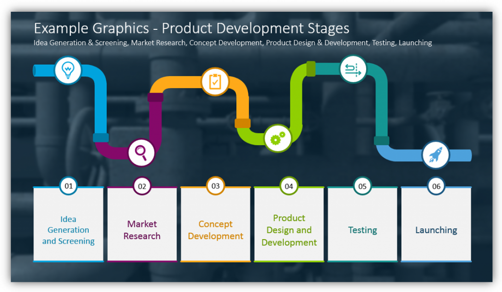 Example pipe shape Graphics Product Development Stages