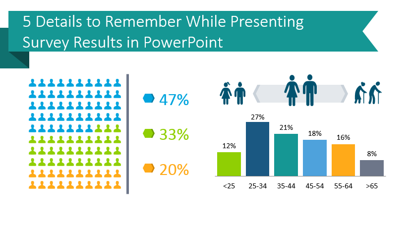 Details to Remember While Presenting Survey Results in PowerPoint