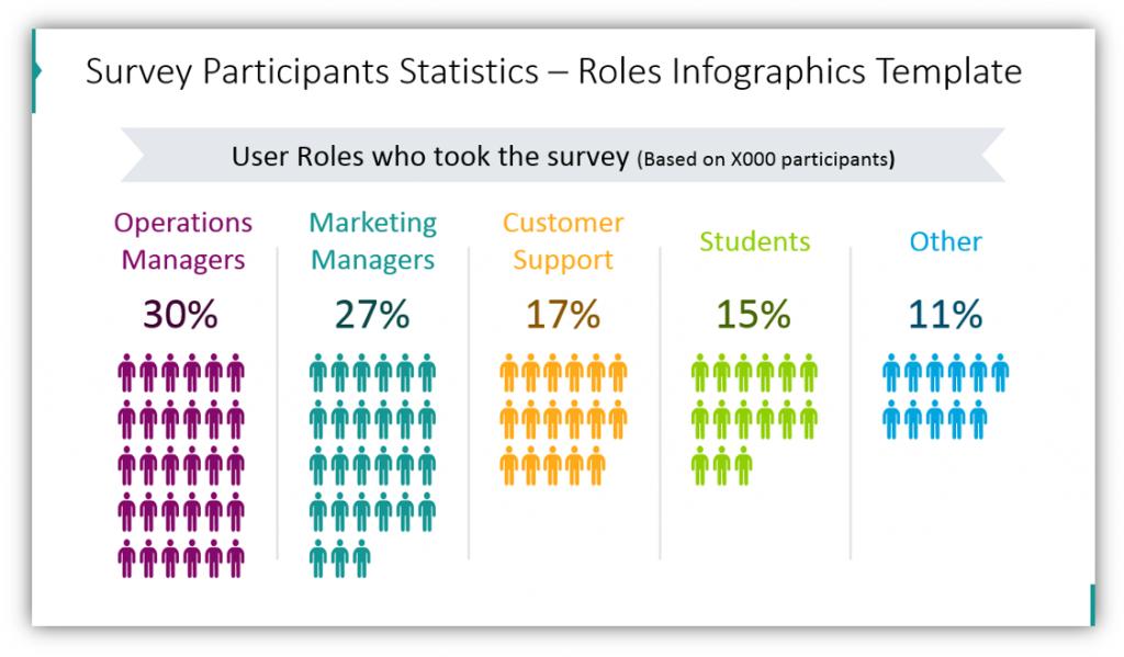 Poll Participants Statistics – Roles Infographics Template