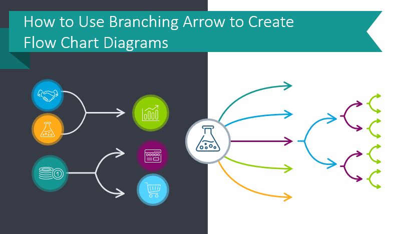 How to Use Branching Arrow for Creating Flow Chart Diagrams