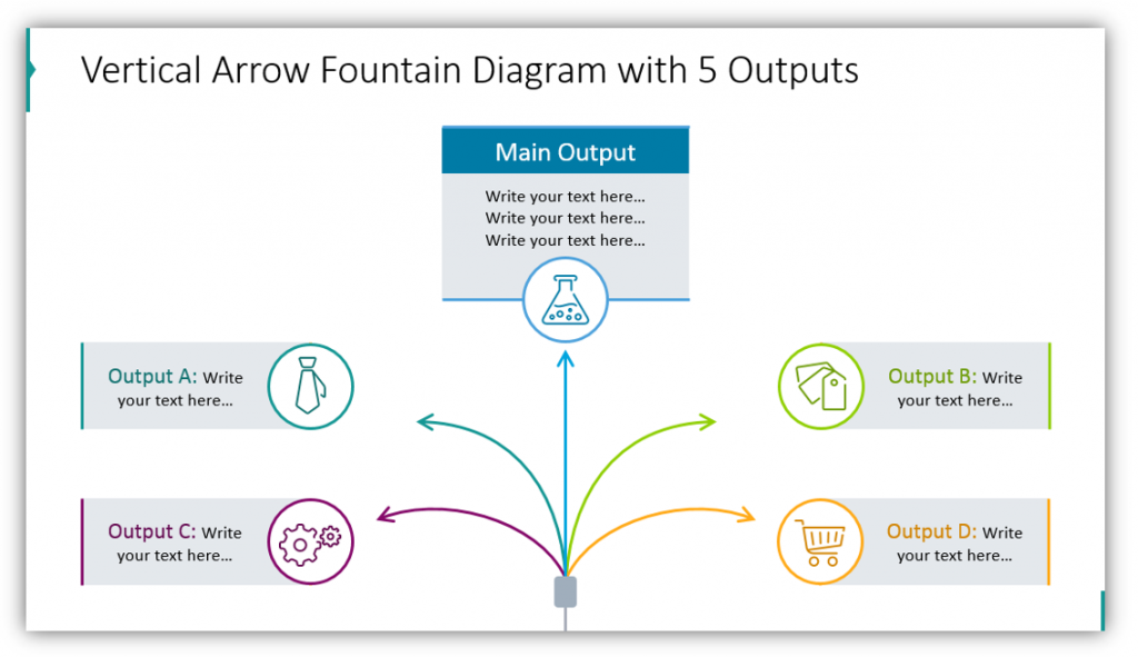 Vertical Arrow Fountain Diagram with 5 Outputs