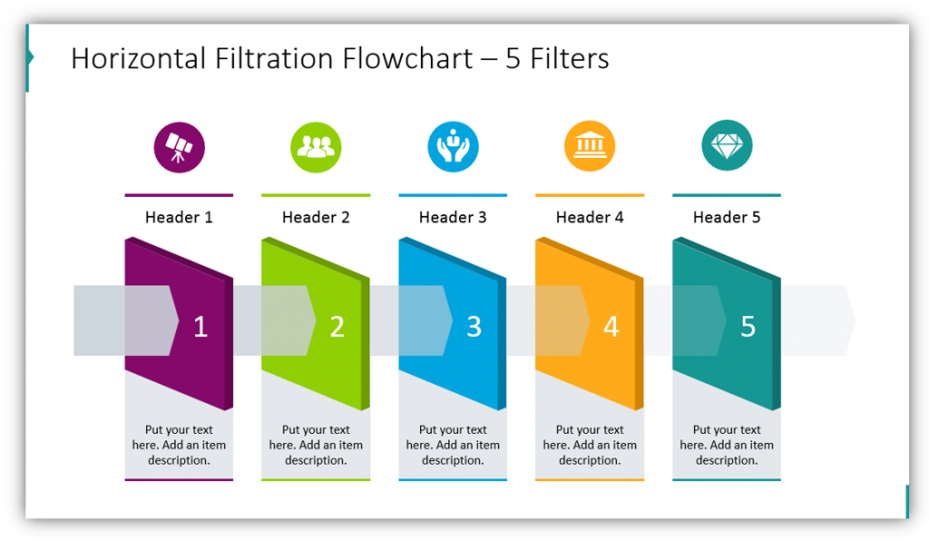 Horizontal Filtration Flowchart – 5 Filters