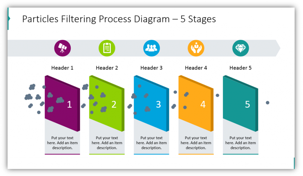 Particles Filtering Process Diagram – 5 Stages