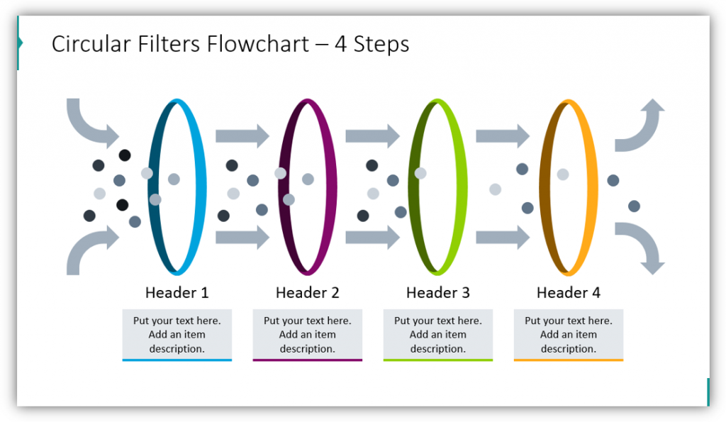 Circular Filters Flowchart – 4 Steps