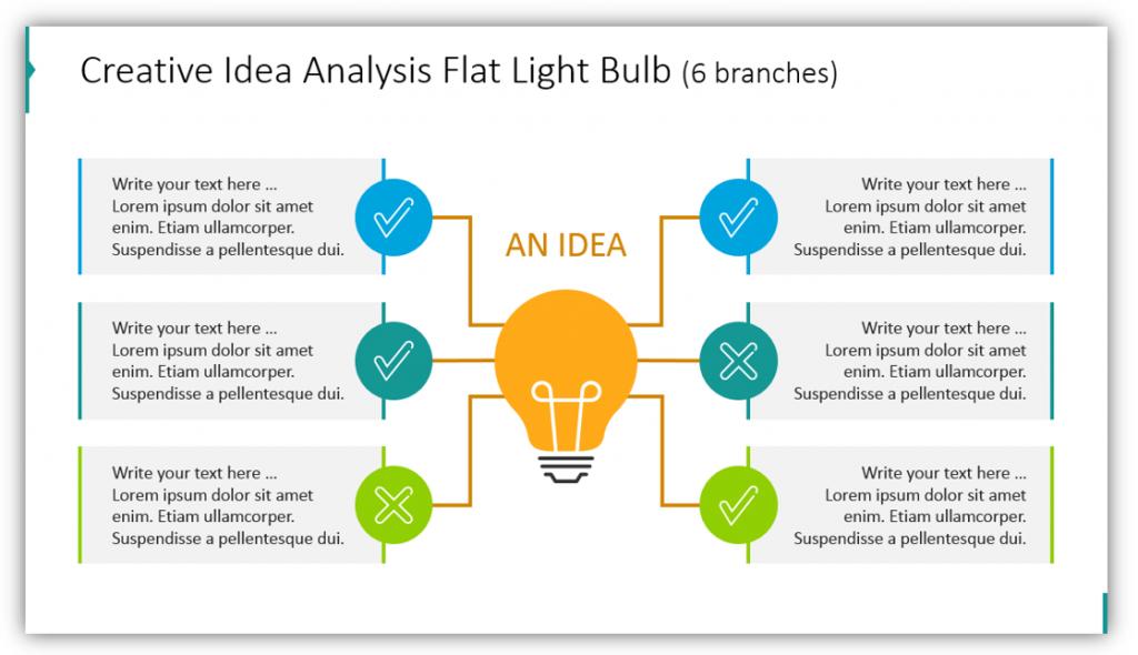 Creative Idea Analysis Flat Light Bulb
