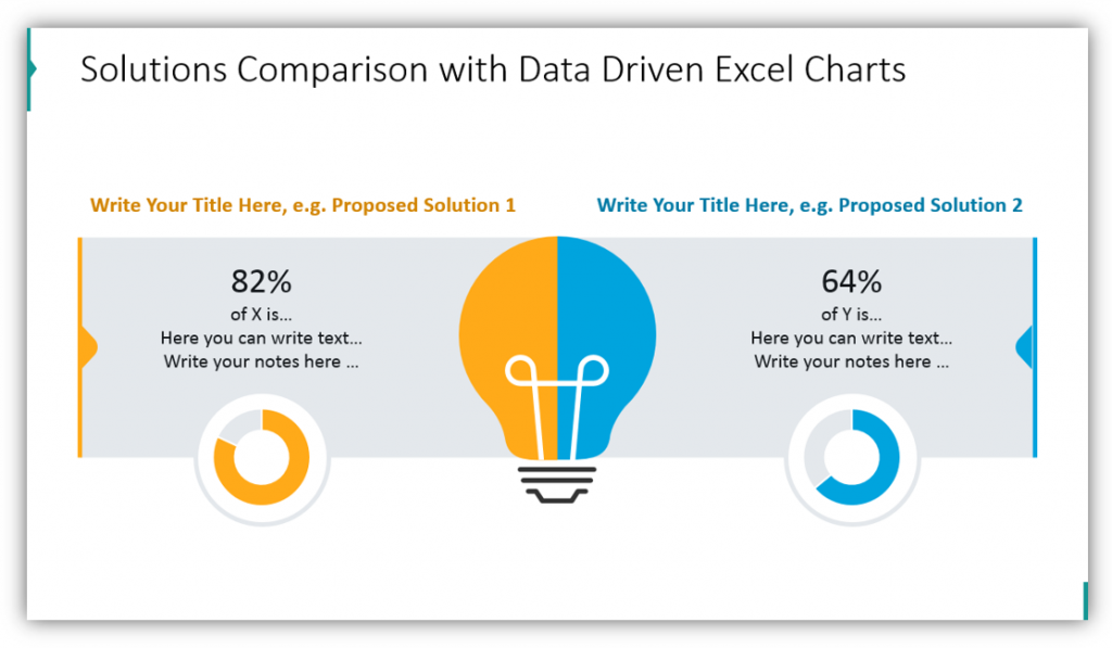 Solutions Comparison with Data Driven Excel Charts