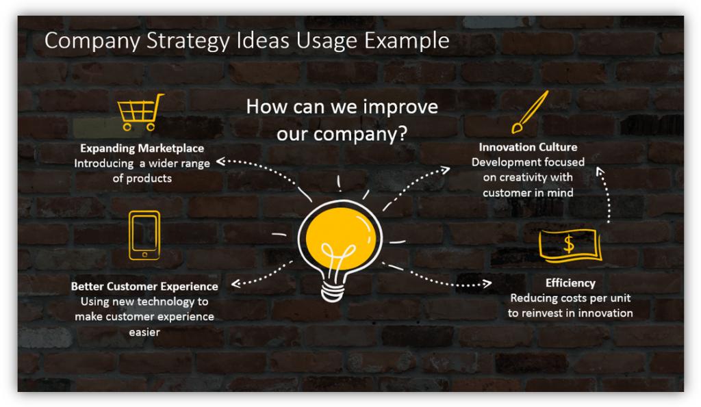 Company Strategy Ideas Usage Example