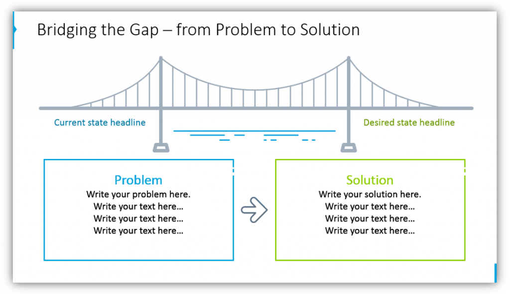 Bridging the Gap – from Problem to Solution