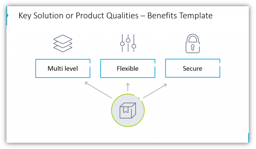 Key Solution or Product Qualities – Benefits Template pitch deck