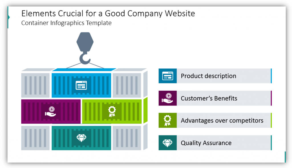 Elements Crucial for a Good Company Website Container Infographics Template