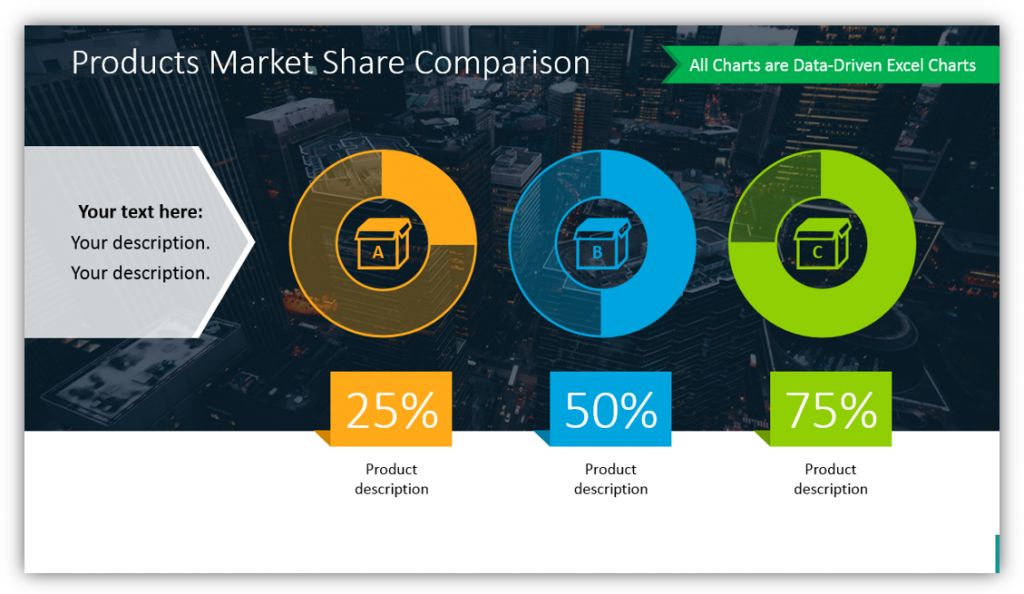 Products Market Share Comparison 		three PPT Charts