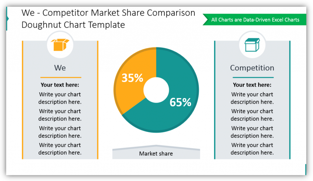 We - Competitor Market Share Comparison Doughnut Pie Chart Template
