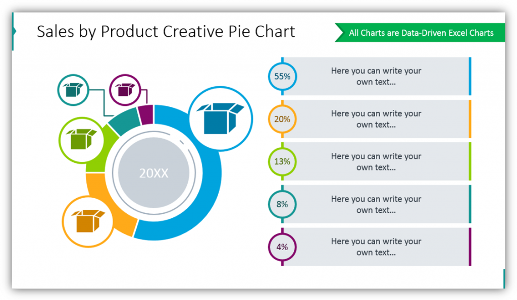 Sales by Product Creative Pie Chart
