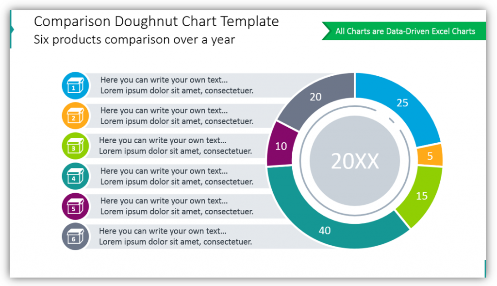 Comparison Doughnut Pie Chart Template Six products comparison over a year