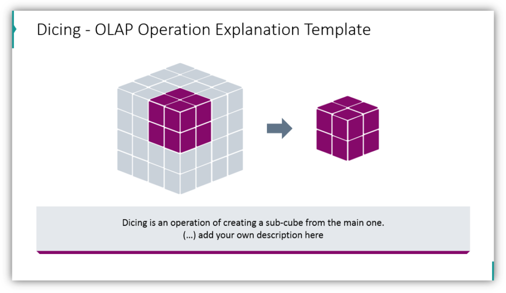 Dicing - OLAP Operation Explanation Template