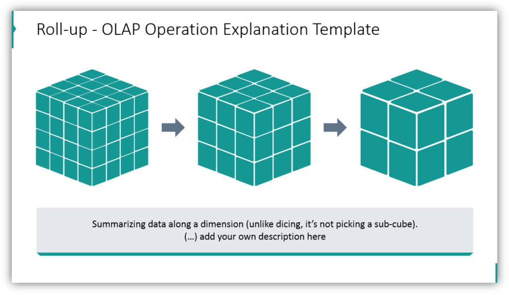 Roll-up - OLAP Operation Explanation Template