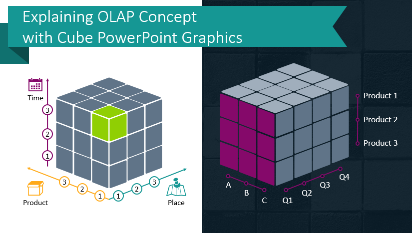 Explaining OLAP Data Cube Concept with PowerPoint Graphics