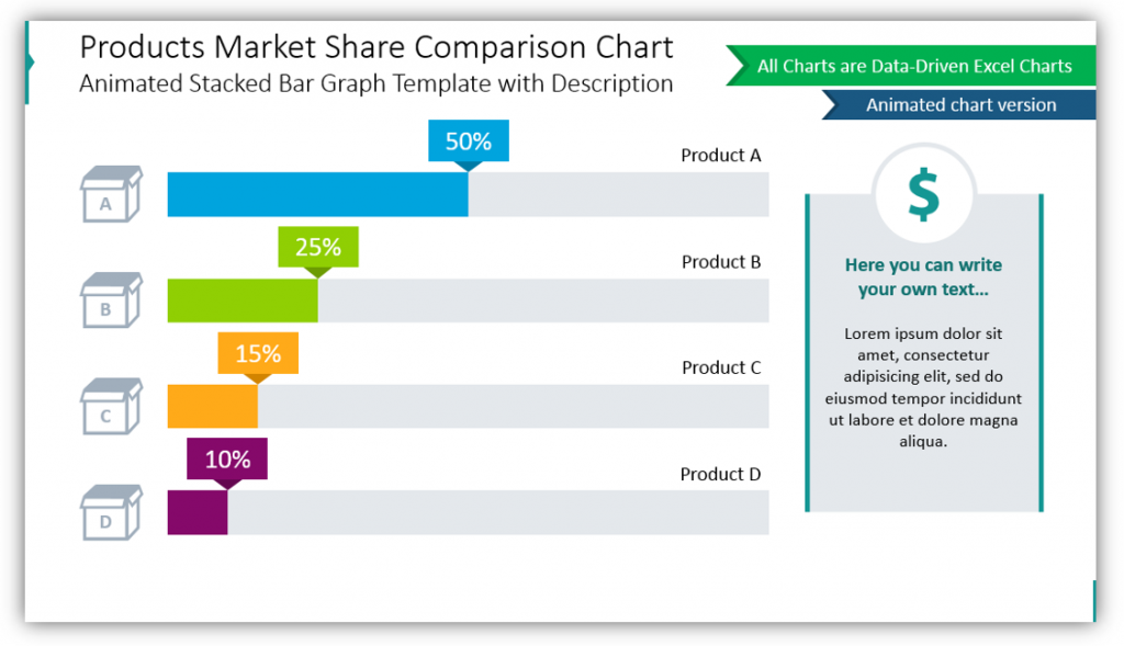 Products Market Share Comparison Chart