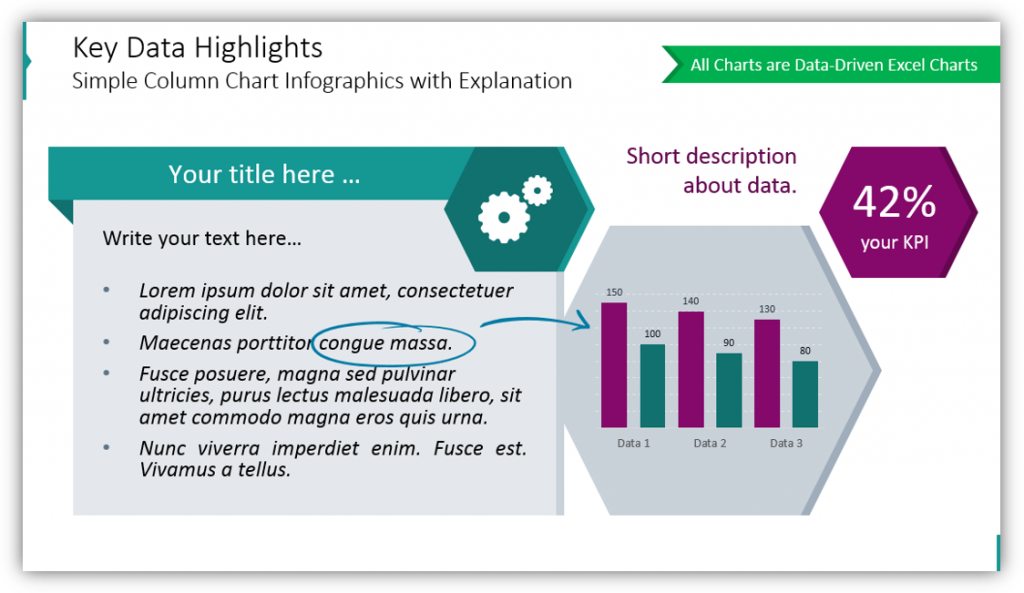 Key Data Highlights Simple Column Chart Infographics with Explanation
