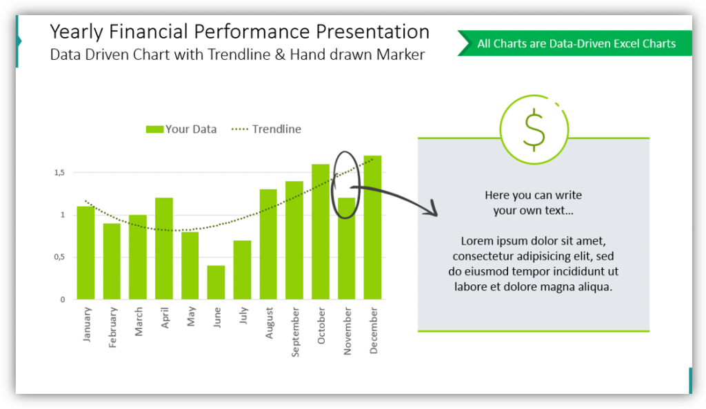 Yearly Financial Performance Presentation Data Driven Chart with Trendline
