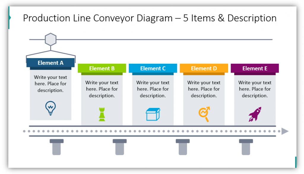 Production Line Conveyor Diagram – 5 Items & Description