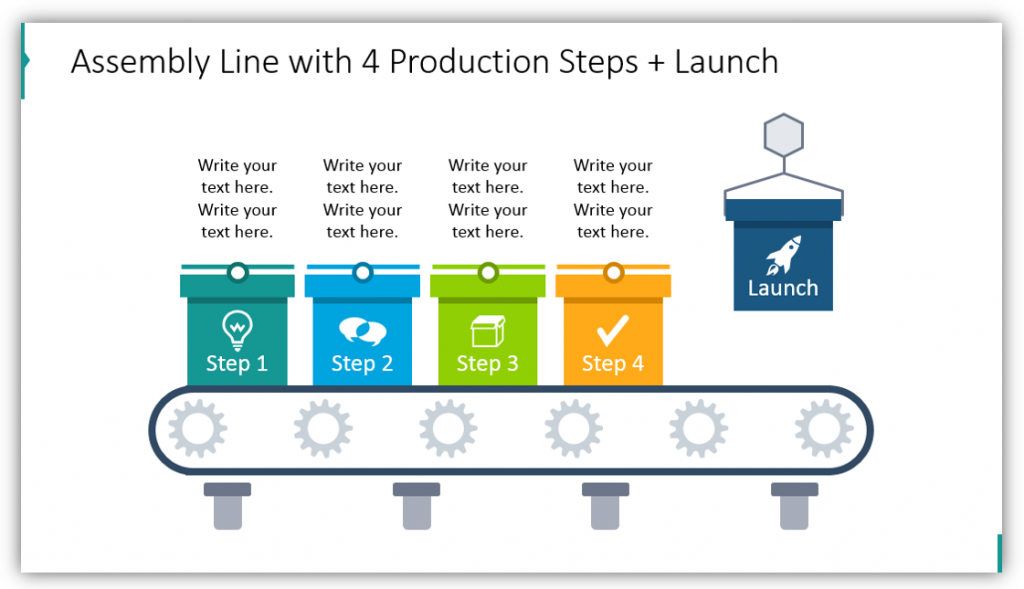 Assembly Line with 4 Production Steps + Launch