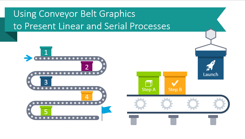 Using Conveyor Belt Graphics to Present Linear and Serial Processes