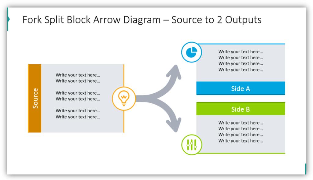 Fork Split Block Arrow Diagram – Source to 2 Outputs