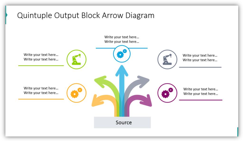 Quintuple Output Block Arrow Diagram