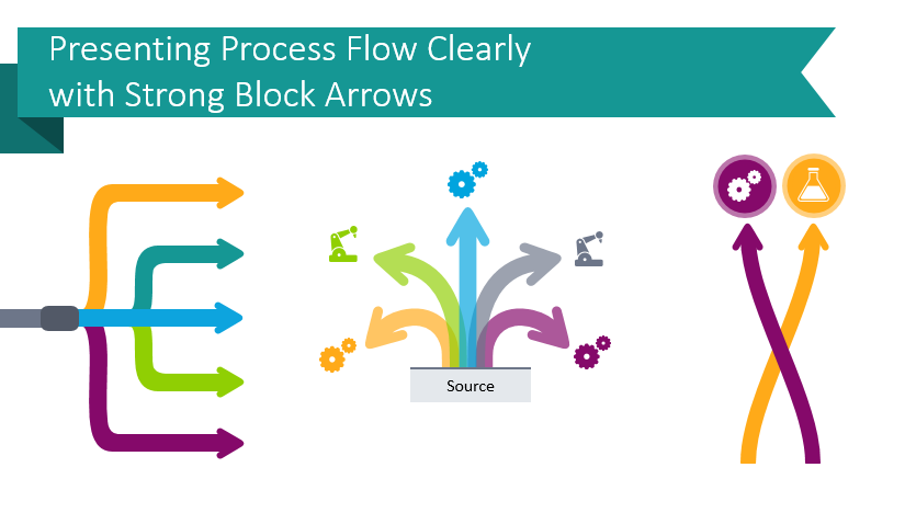 Presenting Process Flow Clearly with Strong Block Arrow Diagram Graphics