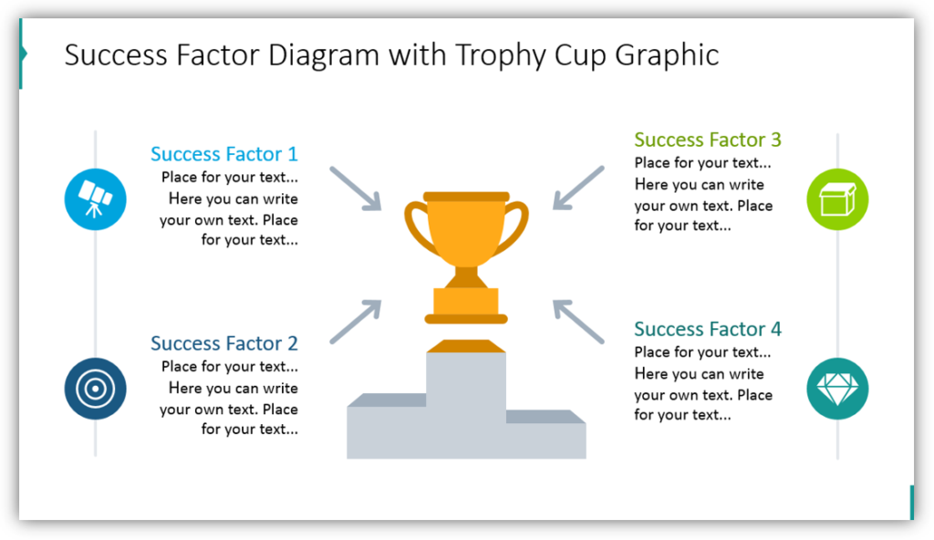 Success Factor Diagram with Trophy Cup Graphic
