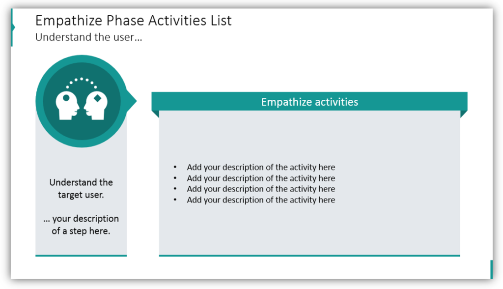 Empathize Phase Activities List