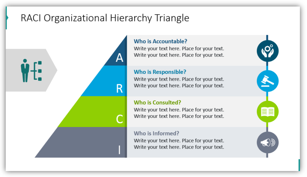 RACI Organizational Hierarchy Triangle