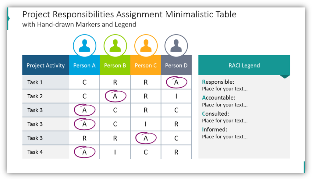 Project Responsibilities Assignment Minimalistic Table