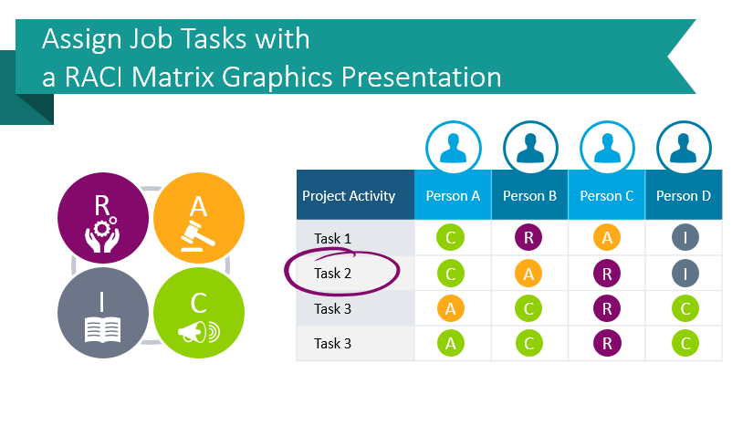 Assign job tasks with a RACI Matrix graphics presentation