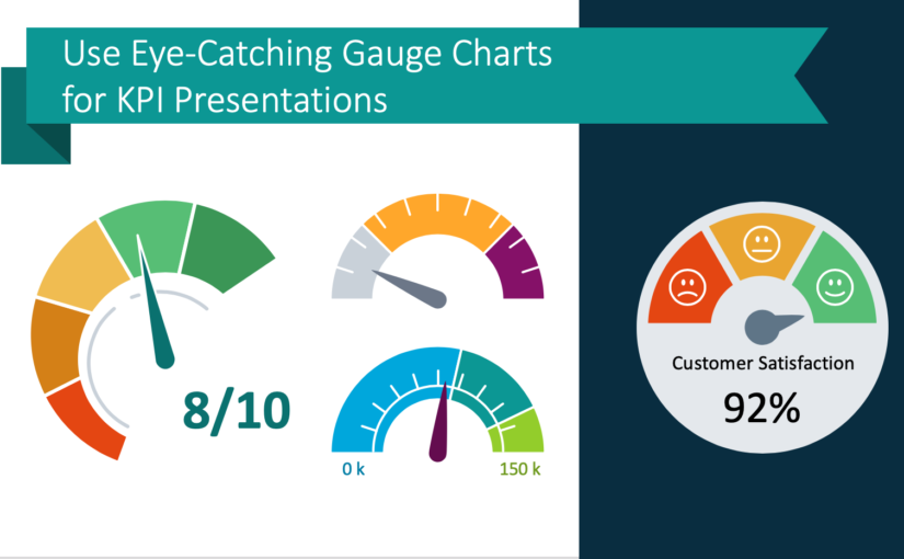 Use Eye-Catching Gauge Charts for KPI Presentations